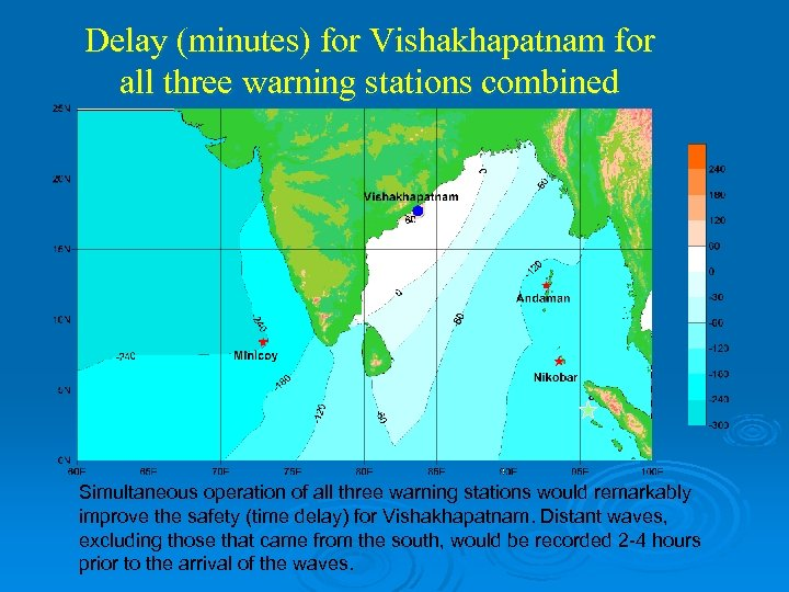 Delay (minutes) for Vishakhapatnam for all three warning stations combined Simultaneous operation of all