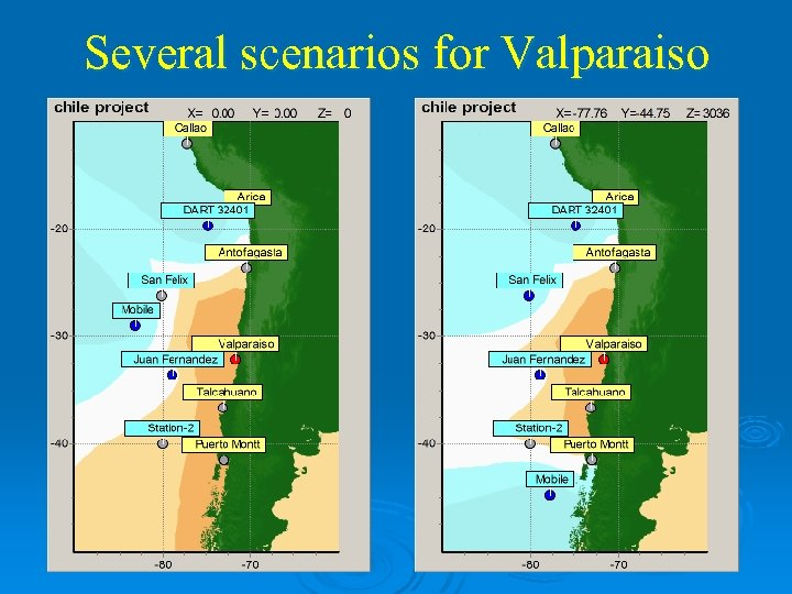 Several scenarios for Valparaiso