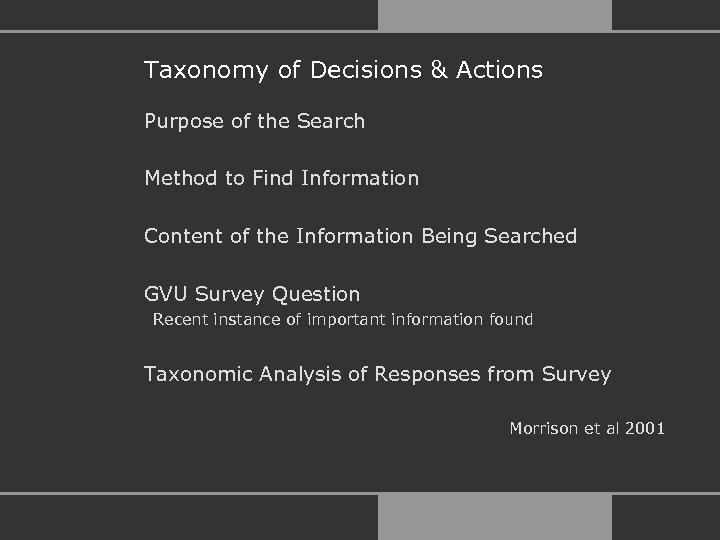 Taxonomy of Decisions & Actions Purpose of the Search Method to Find Information Content