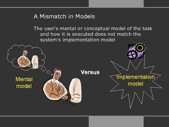 A Mismatch in Models The user's mental or conceptual model of the task and