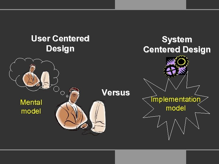 User Centered Design System Centered Design Versus Mental model Implementation model