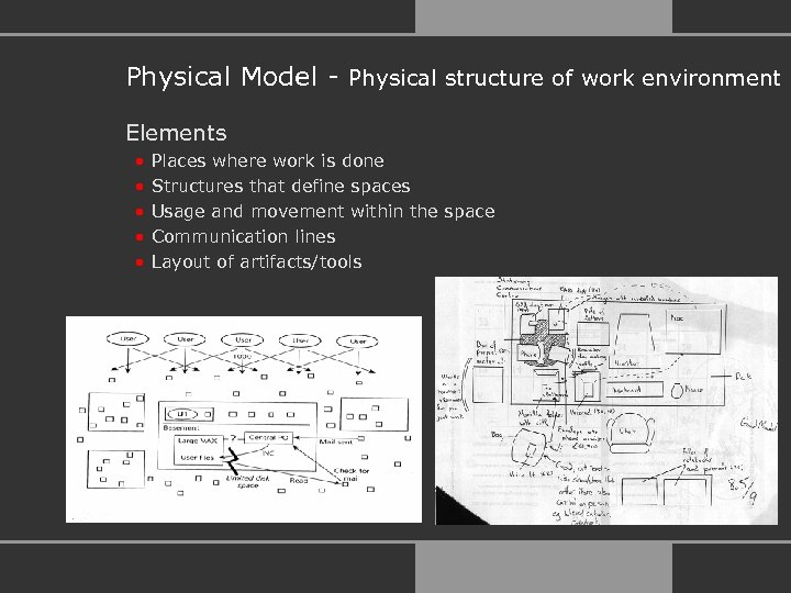 Physical Model - Physical structure of work environment Elements • • • Places where