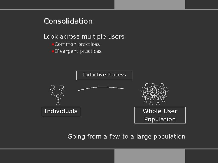 Consolidation Look across multiple users • Common practices • Divergent practices Inductive Process Individuals