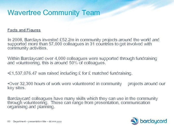 Wavertree Community Team Facts and Figures In 2008, Barclays invested £ 52. 2 m