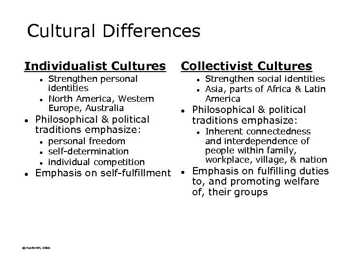 Cultural Differences Individualist Cultures l l l Philosophical & political traditions emphasize: l l