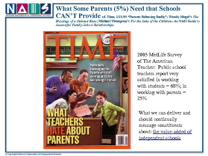 "What Some Parents (5%) Need that Schools CAN'T Provide cf. Time, 2/21/05 ""Parents Behaving"