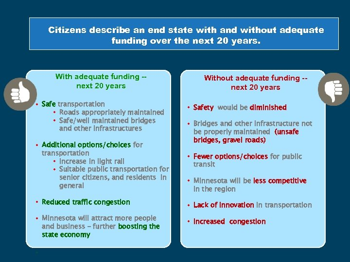 Citizens describe an end state with and without adequate funding over the next 20