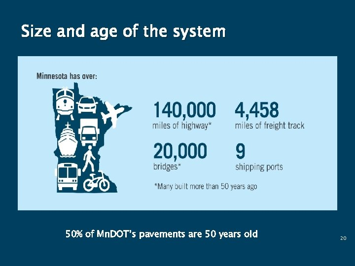 Size and age of the system 50% of Mn. DOT's pavements are 50 years