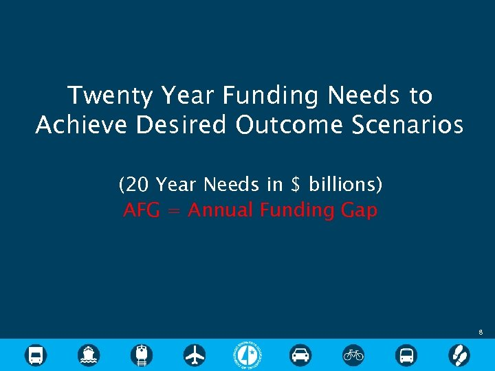 Twenty Year Funding Needs to Achieve Desired Outcome Scenarios (20 Year Needs in $