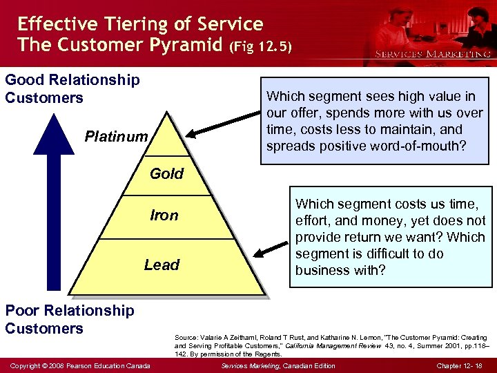 Effective Tiering of Service The Customer Pyramid (Fig 12. 5) Good Relationship Customers Which