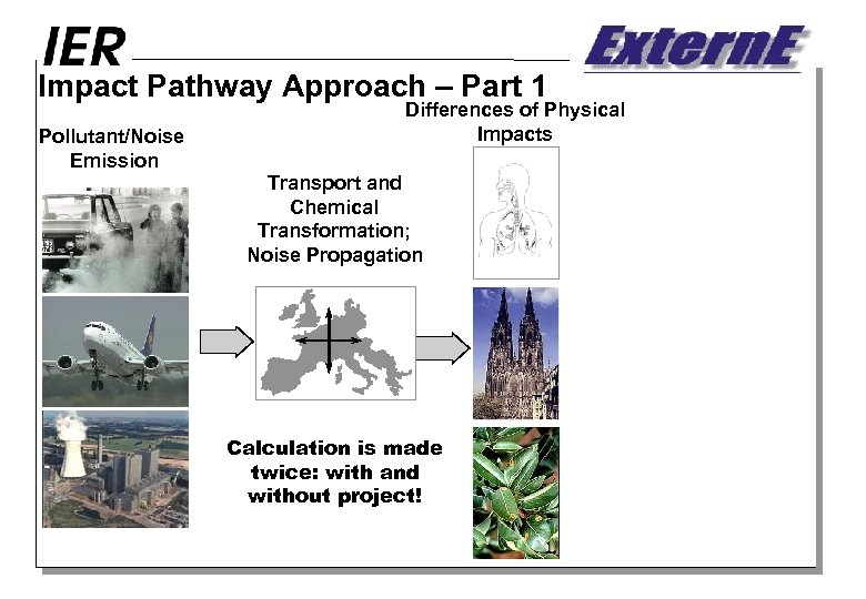 Impact Pathway Approach – Part 1 Pollutant/Noise Emission Differences of Physical Impacts Transport and