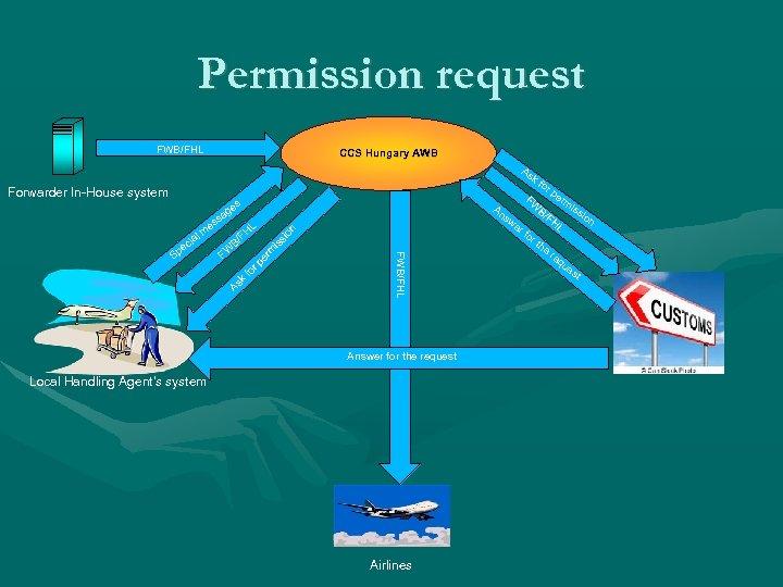 Permission request FWB/FHL CCS Hungary AWB As k es ag s As k on