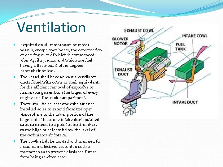 Ventilation Required on all motorboats or motor vessels, except open boats, the construction or