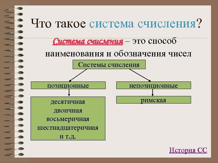 Что такое система счисления? Система счисления – это способ наименования и обозначения чисел Системы