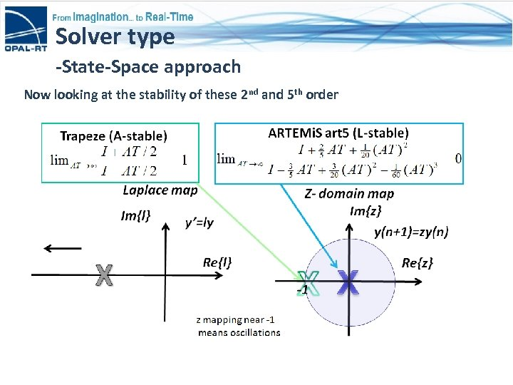 Solver type -State-Space approach Now looking at the stability of these 2 nd and