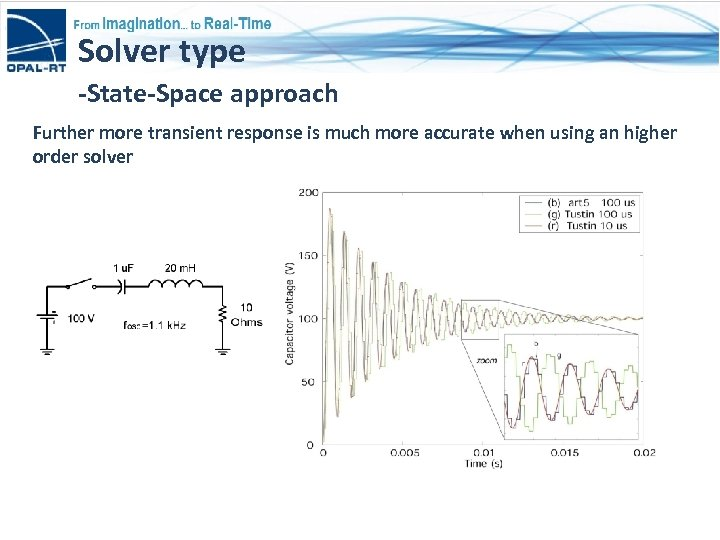 Solver type -State-Space approach Further more transient response is much more accurate when using