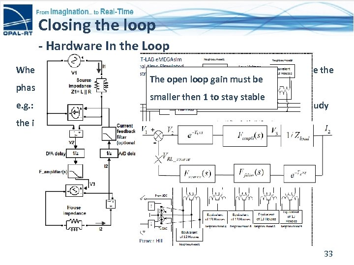 Closing the loop - Hardware In the Loop When simulated model is coupled using