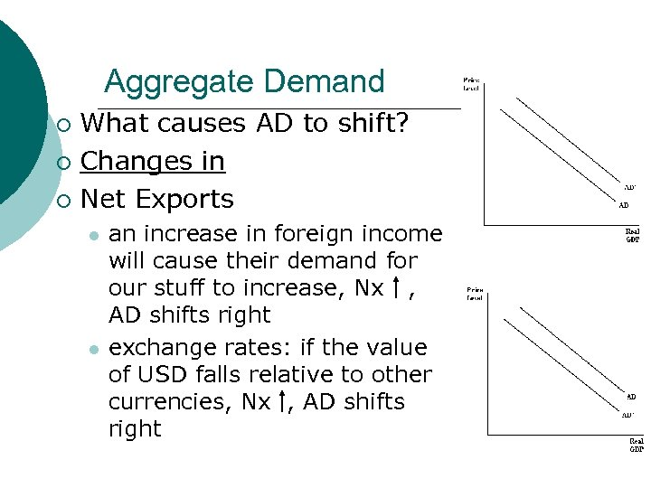 Aggregate Demand What causes AD to shift? ¡ Changes in ¡ Net Exports ¡
