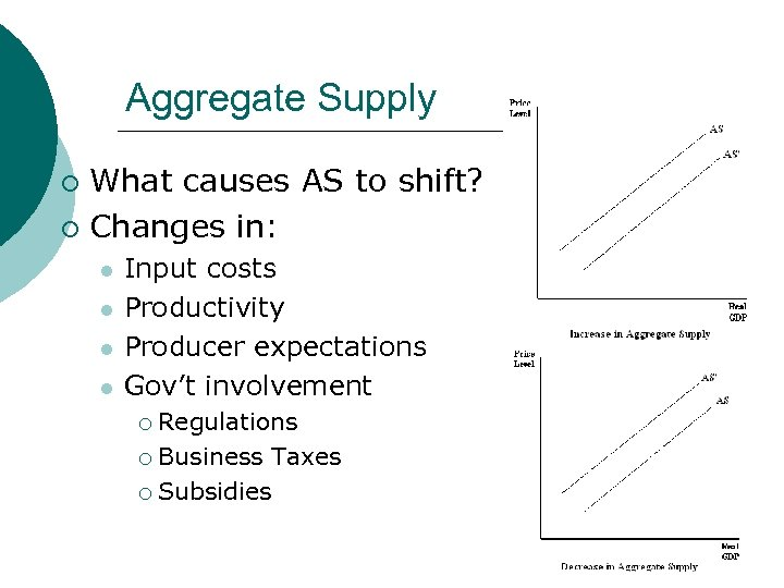 Aggregate Supply What causes AS to shift? ¡ Changes in: ¡ l l Input