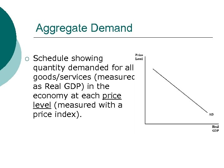 Aggregate Demand ¡ Schedule showing quantity demanded for all goods/services (measured as Real GDP)