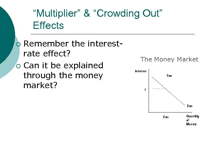 """""""Multiplier"""" & """"Crowding Out"""" Effects Remember the interestrate effect? ¡ Can it be explained"""
