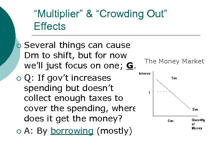 """""""Multiplier"""" & """"Crowding Out"""" Effects Several things can cause Dm to shift, but for"""