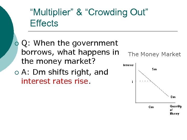 """""""Multiplier"""" & """"Crowding Out"""" Effects Q: When the government borrows, what happens in the"""