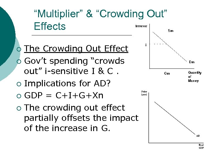 """""""Multiplier"""" & """"Crowding Out"""" Effects The Crowding Out Effect ¡ Gov't spending """"crowds out"""""""