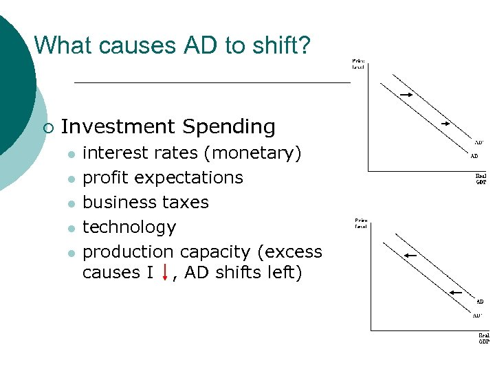 What causes AD to shift? ¡ Investment Spending l l l interest rates (monetary)