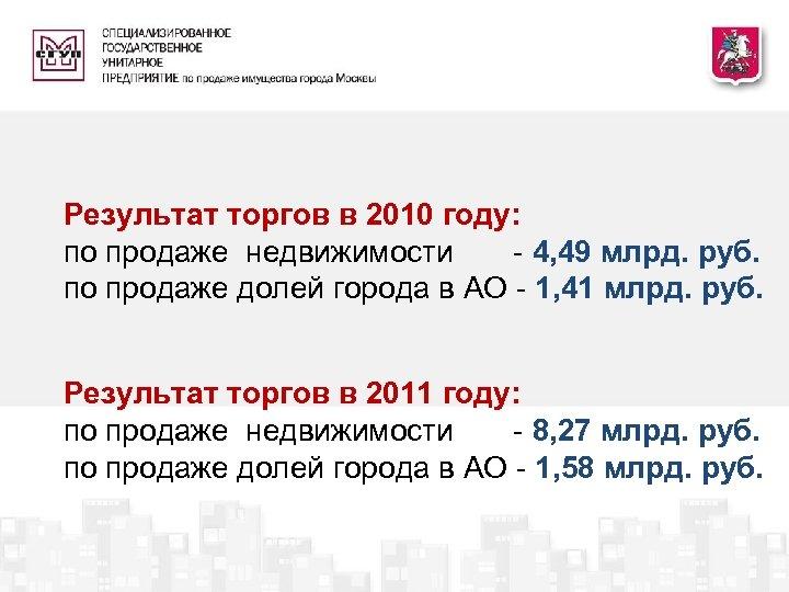 Результат торгов в 2010 году: по продаже недвижимости - 4, 49 млрд. руб.