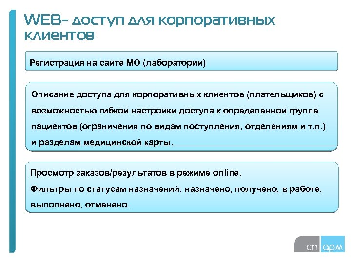 WEB- доступ для корпоративных клиентов Регистрация на сайте МО (лаборатории) Описание доступа для корпоративных