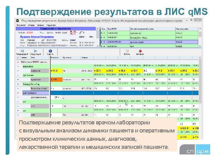 Подтверждение результатов в ЛИС q. MS Подтверждение результатов врачом лаборатории с визуальным анализом динамики
