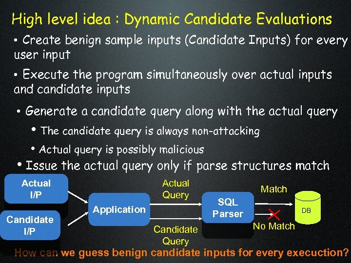 High level idea : Dynamic Candidate Evaluations • Create benign sample inputs (Candidate Inputs)