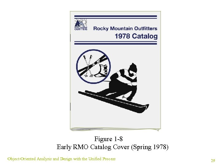 Figure 1 -8 Early RMO Catalog Cover (Spring 1978) Object-Oriented Analysis and Design with