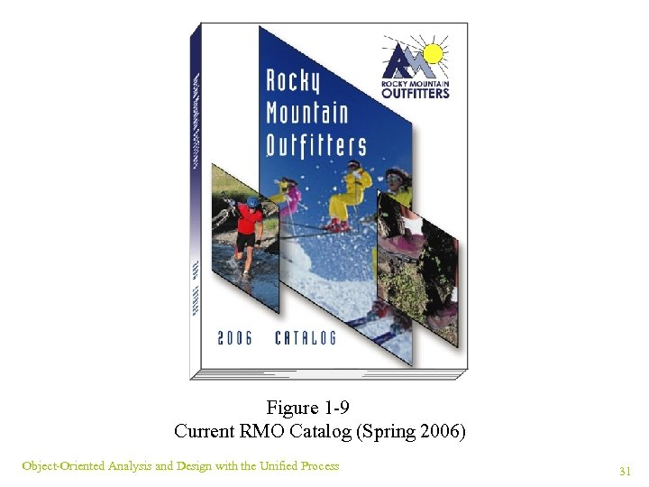 Figure 1 -9 Current RMO Catalog (Spring 2006) Object-Oriented Analysis and Design with the