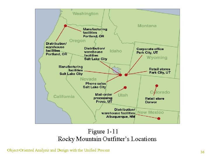Figure 1 -11 Rocky Mountain Outfitter's Locations Object-Oriented Analysis and Design with the Unified