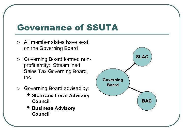 Governance of SSUTA Ø All member states have seat on the Governing Board Ø