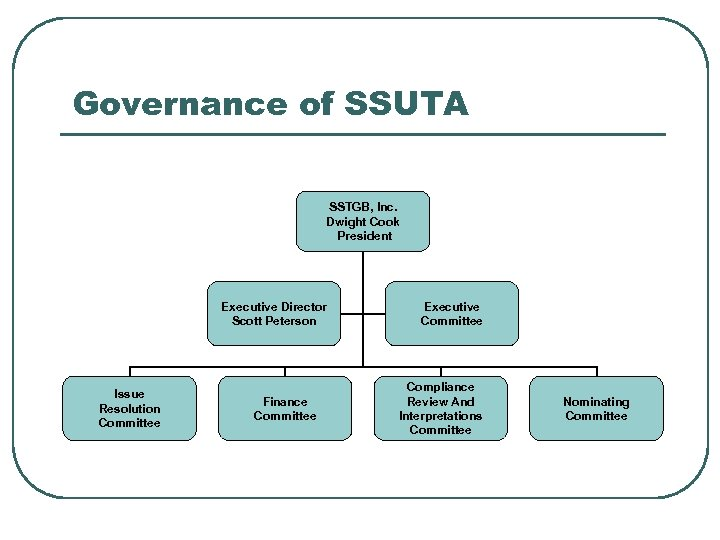 Governance of SSUTA SSTGB, Inc. Dwight Cook President Executive Director Scott Peterson Issue Resolution
