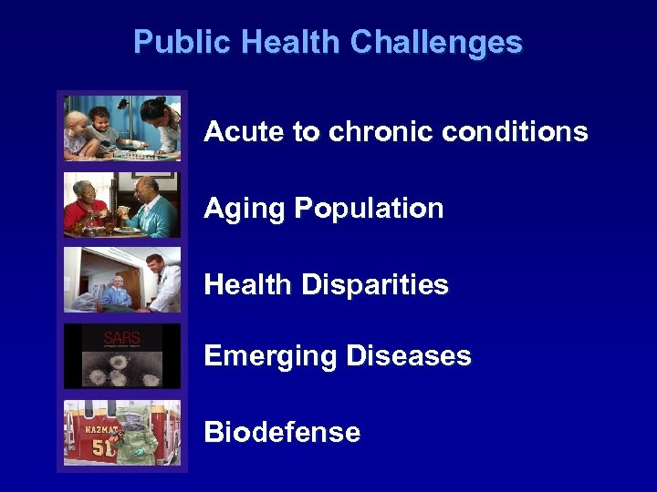 Public Health Challenges Acute to chronic conditions Aging Population Health Disparities Emerging Diseases Biodefense