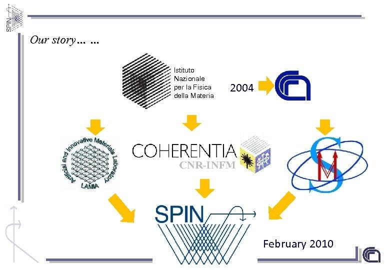 Our story… … Istituto Nazionale per la Fisica della Materia 2004 February 2010