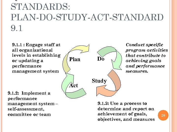STANDARDS: PLAN-DO-STUDY-ACT-STANDARD 9. 1. 1 : Engage staff at all organizational levels in establishing