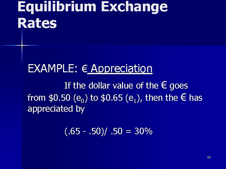 Equilibrium Exchange Rates EXAMPLE: € Appreciation If the dollar value of the € goes