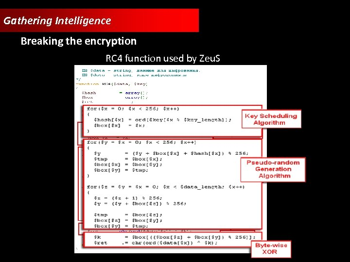 Gathering Intelligence Breaking the encryption RC 4 function used by Zeu. S