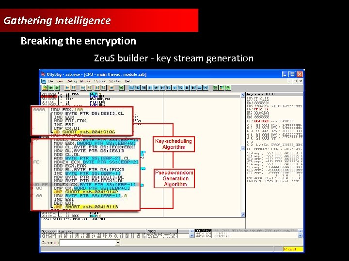 Gathering Intelligence Breaking the encryption Zeu. S builder - key stream generation