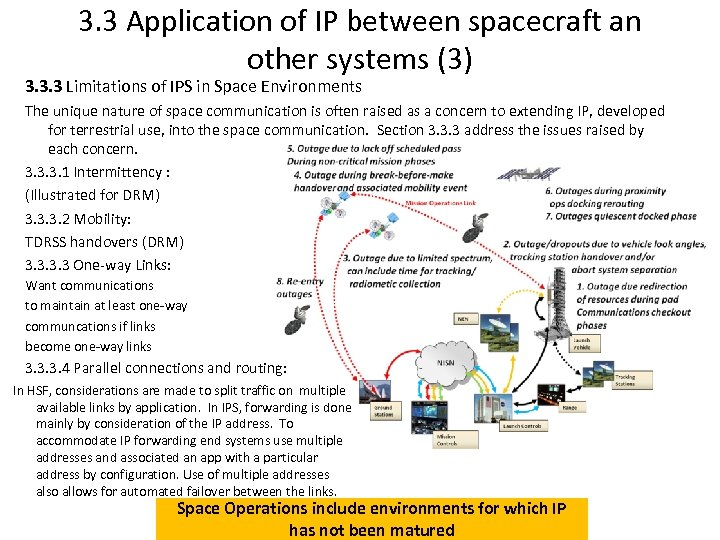 3. 3 Application of IP between spacecraft an other systems (3) 3. 3. 3