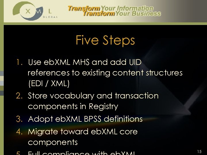 Five Steps 1. Use eb. XML MHS and add UID references to existing content