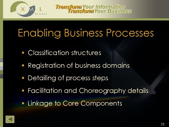 Enabling Business Processes § Classification structures § Registration of business domains § Detailing of
