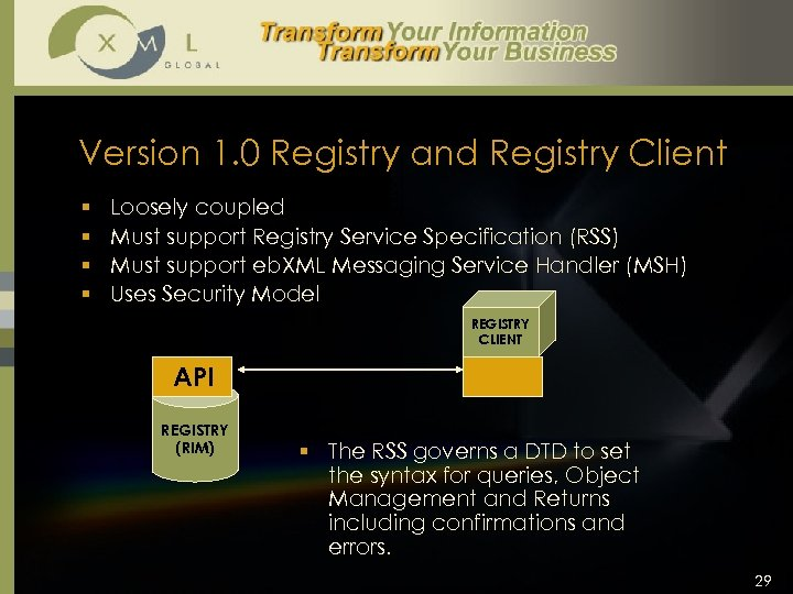 Version 1. 0 Registry and Registry Client § § Loosely coupled Must support Registry