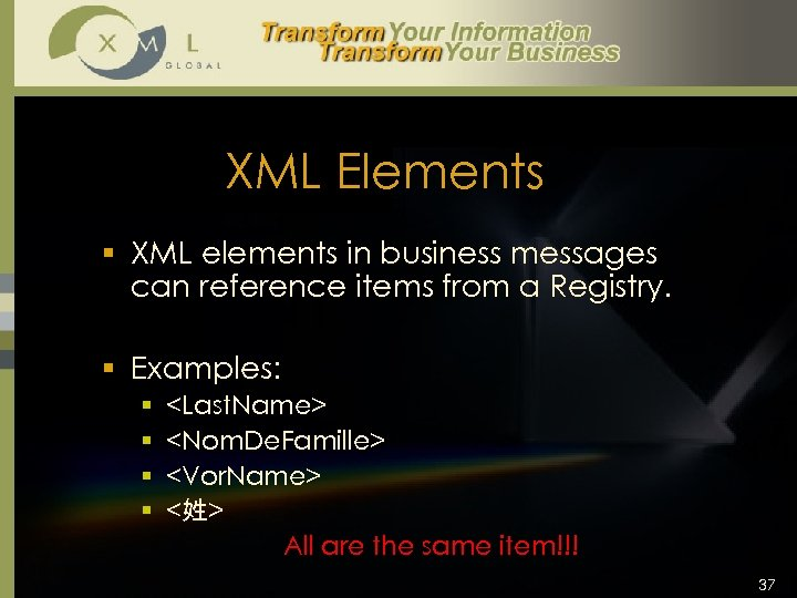 XML Elements § XML elements in business messages can reference items from a Registry.