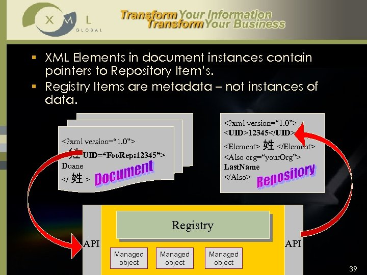 § XML Elements in document instances contain pointers to Repository Item's. § Registry Items